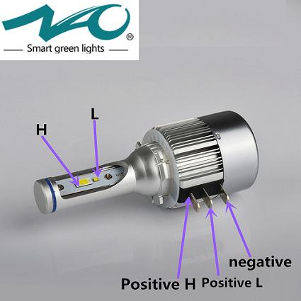 H15-led-sijalke-žarnice-za-dnevne-in-dolge-luči-36w-3800-lm-6000k